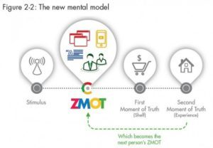 the-new-mental-model